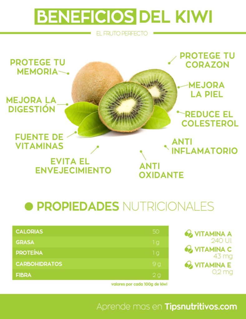 beneficios nutricionales del kiwi